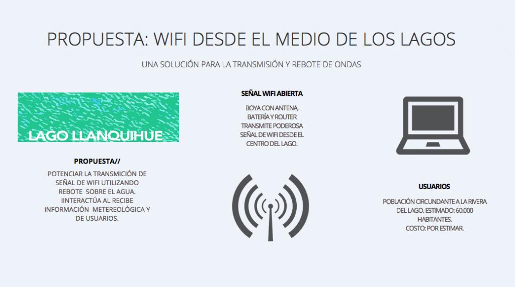 wifi_centro_del_lago